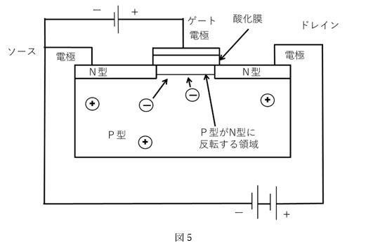 ゲート―ソース間に電圧