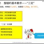 中国語(簡体字)版・製造現場スタッフ向け教材「よくわかる5S」简单明了的5S(eラーニング)