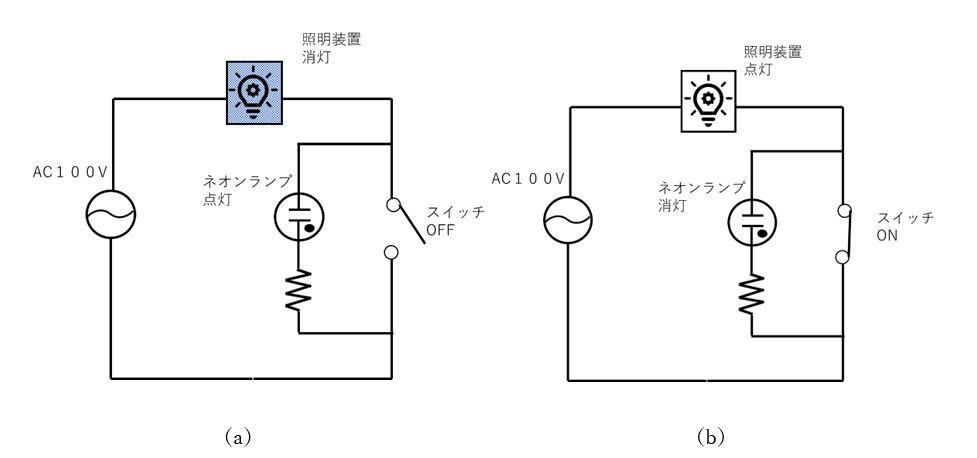 位置表示灯の回路例