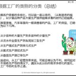 中国語(簡体字)版・製造業従業員向け教材「工場のしくみと業務」工厂的机构和业务(eラーニング)