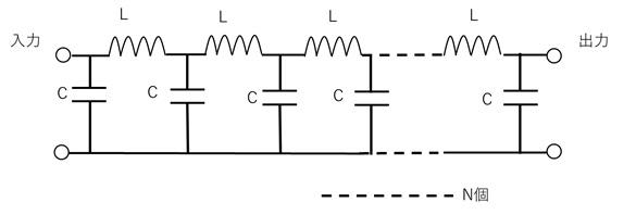 ディレイラインの構造
