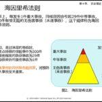 中国語(簡体字)版・製造業従業員向け教材「工場の安全」工厂的安全(eラーニング)