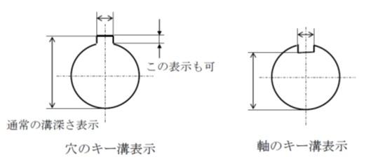 【機械製図道場・上級編】機械要素「キー」と「キー溝」の製図を学ぶ!