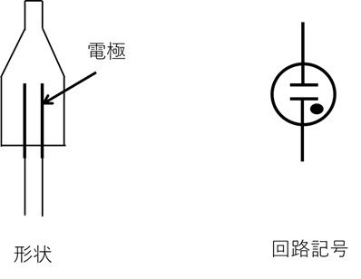 ネオンランプの原理