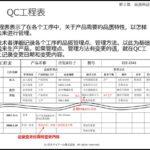 中国語(簡体字)版・技術者向け教材「よくわかる品質保証」简明易懂的品质保证(eラーニング)