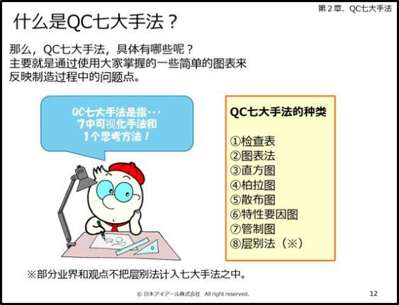 QCの7つの方法