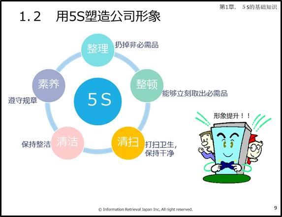 5Sを使用して会社のイメージを形成する