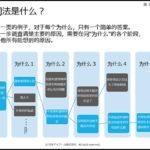 中国語(簡体字)版・製造業技術者向け教材「QC七つ道具となぜなぜ分析」QC七大手法和五问法(eラーニング)
