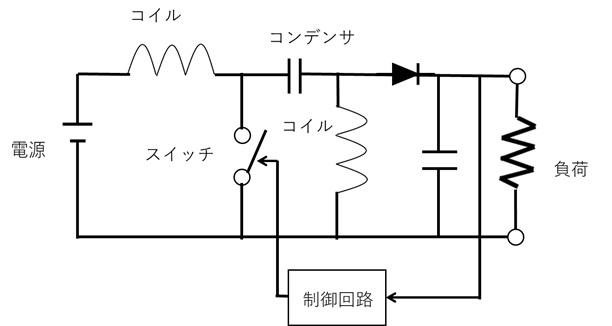 昇降圧型のスイッチングレギュレータの構成