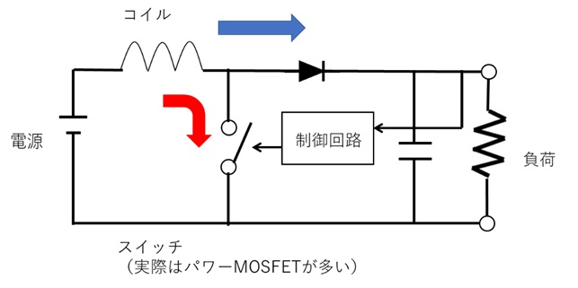 昇圧型のスイッチングレギュレータの構成