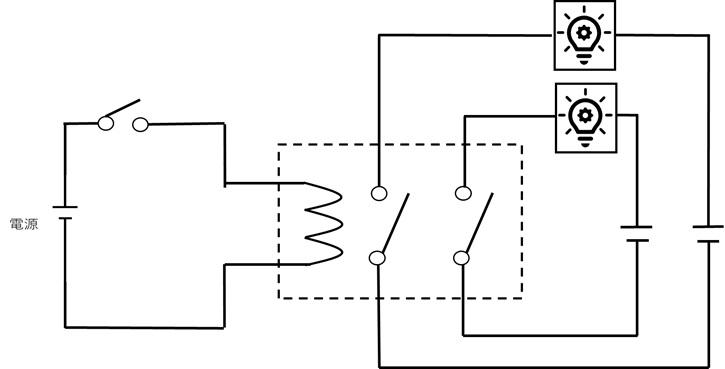 ひとつの信号で複数の接点