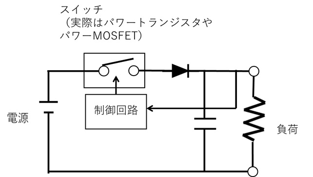 スイッチングレギュレータ図5a