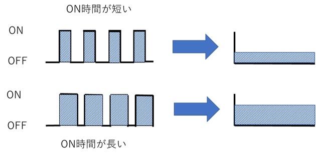 スイッチングレギュレータ図5b