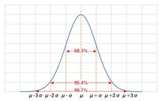 統計手法セミナー