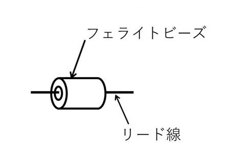 3分でわかる技術の超キホン フェライトビーズとは?ノイズ対策の原理と使い方