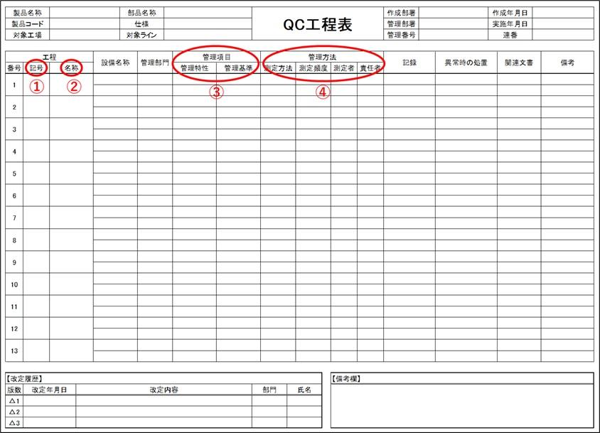 QC process chart