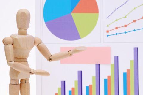 統計的品質管理