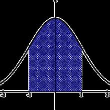 統計的工程管理入門(セミナー)