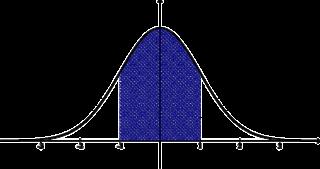 統計的管理手法・正規分布の解説