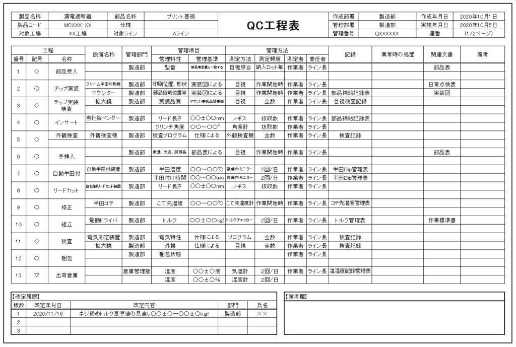 QC工程表の記入方法サンプル