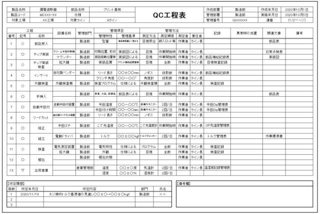 【資料・ツール解説】QC工程表の作成方法と使い方