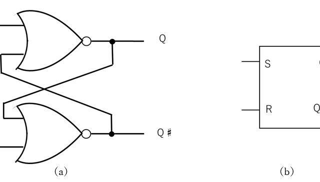 【早わかり電子回路】「順序回路」とは?フリップフロップの種類と同期の方法を学ぶ