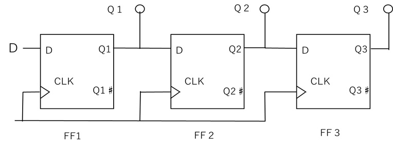 シフトレジスタ回路