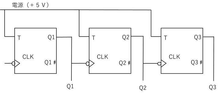 T-FF回路構成