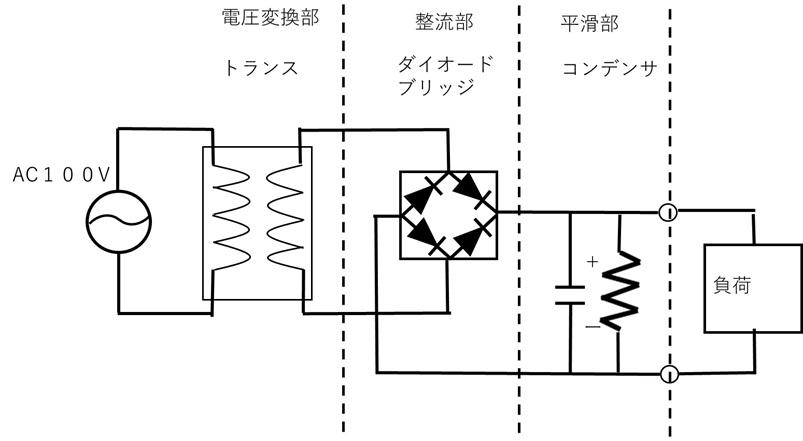 トランスの基本的な電源回路