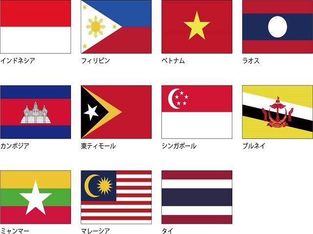 東南アジア_医療機器業界