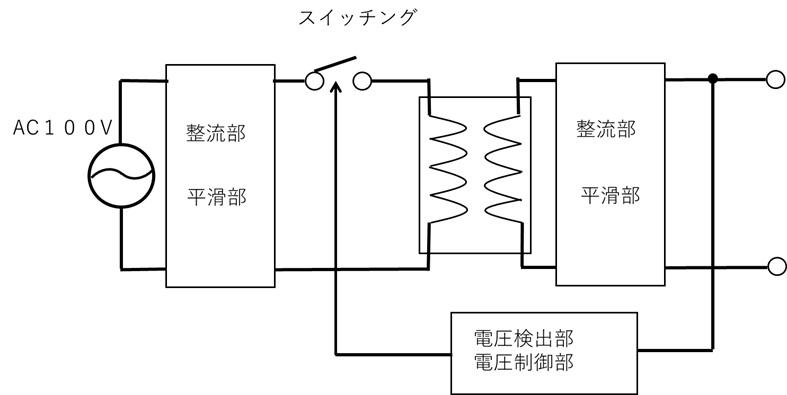 スイッチング方式のACアダプター