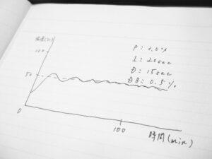 計器の基礎知識を解説
