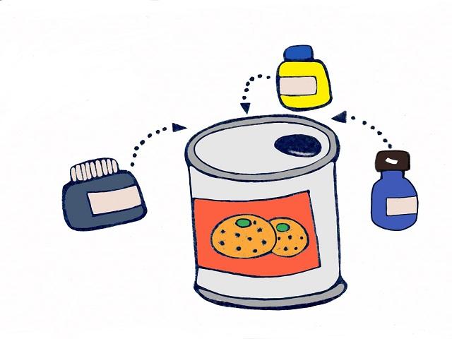 添加剤の基礎講座_分析方法