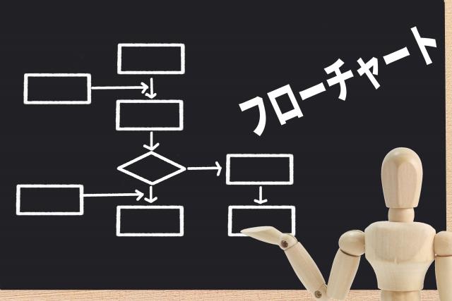 設計手順書作成_仕様統制