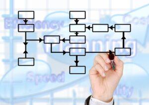 生産管理用語