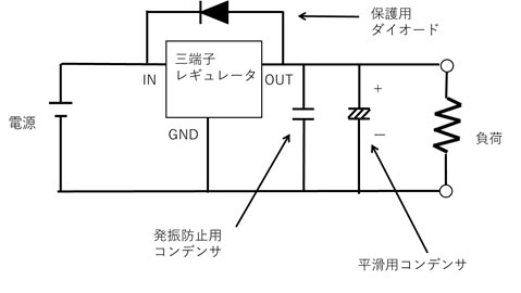 Circuit diagram showing how to use a 3-terminal regulator