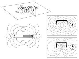 磁性材料と単位