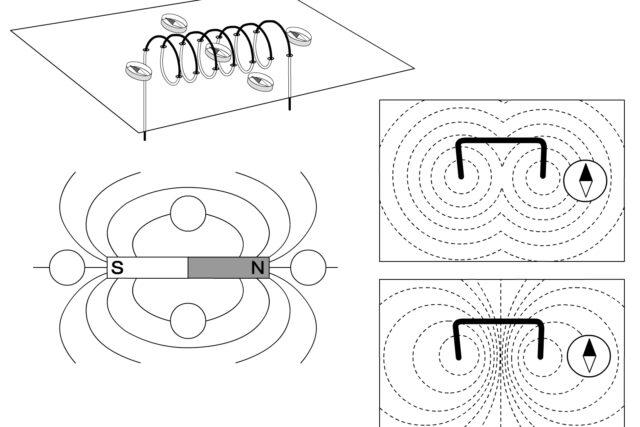 《まとめ解説》磁性材料に関する単位がこれで分かる!