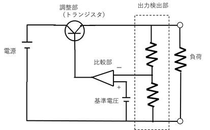 Operating principle of linear regulator