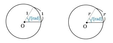 単位円における円弧と中心角の関係