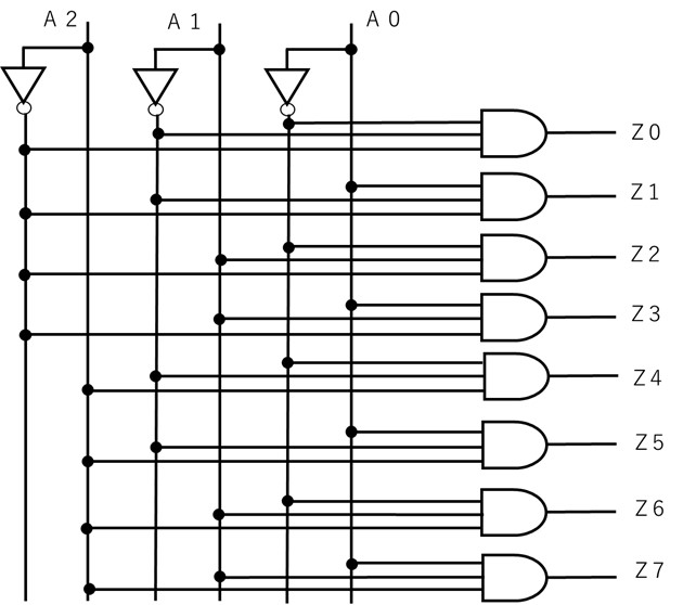 真理値表の回路図
