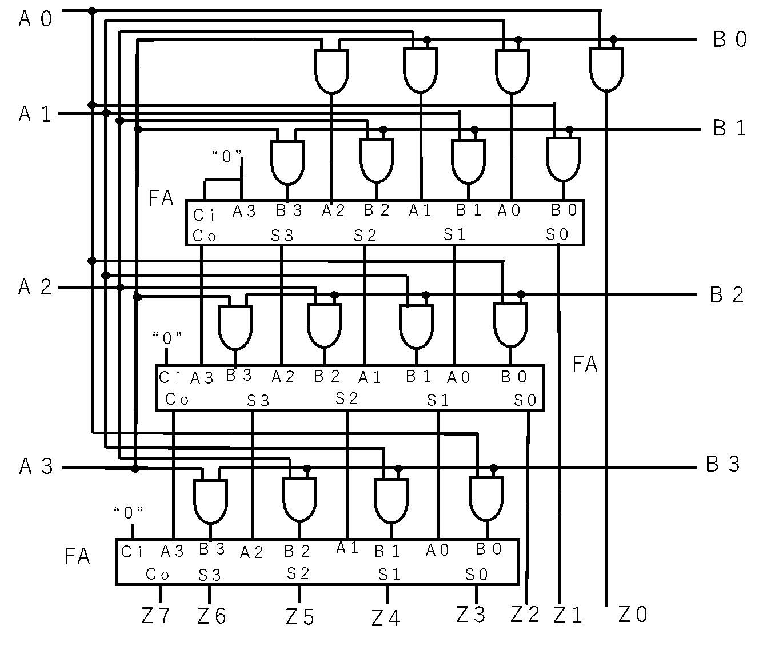 デジタル回路 図1
