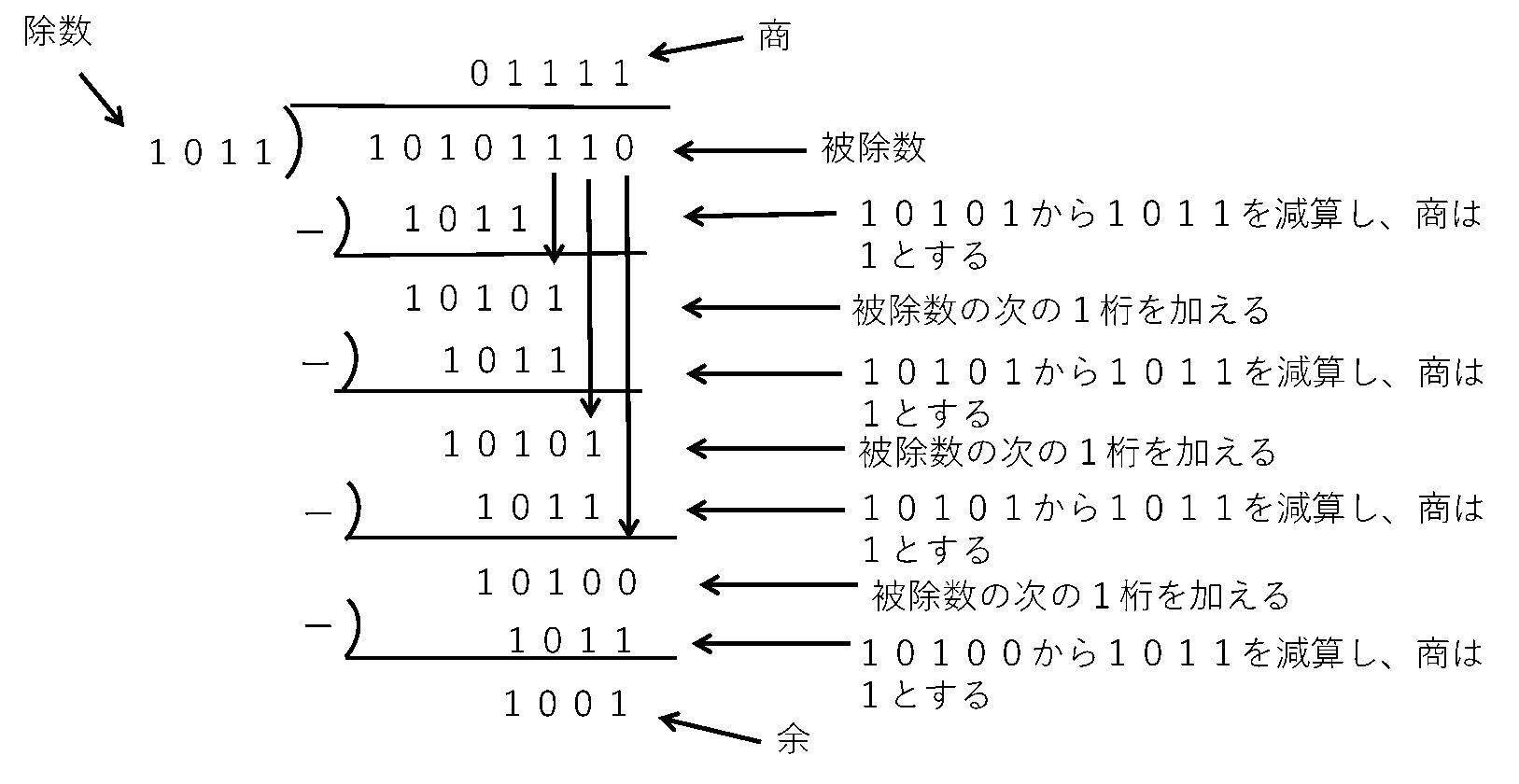 デジタル回路 図3