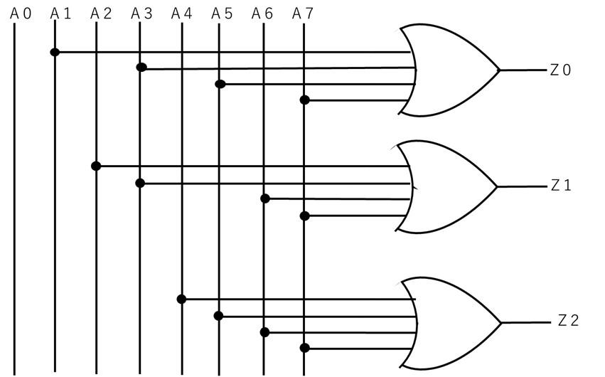 エンコーダの回路図