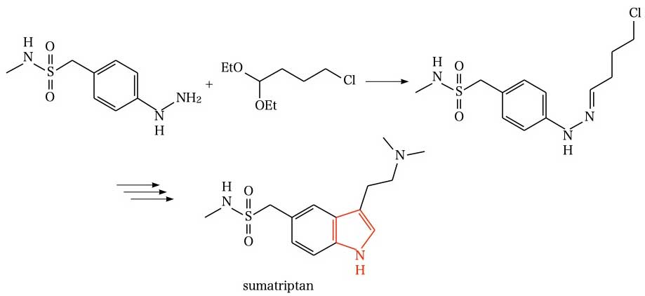 Fischer indole synthesis(Sumatriptan)
