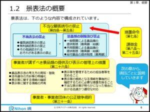 景表法(景品表示法)の概要