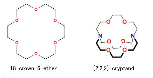 クラウンエーテル、クリプタンド類化合物