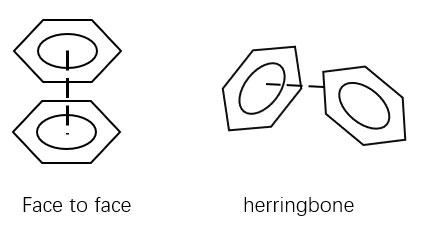 face-to-face型とherringbone型