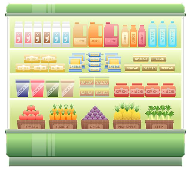 食品の包装規制