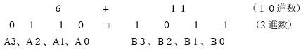 全加算器(6+11の例)